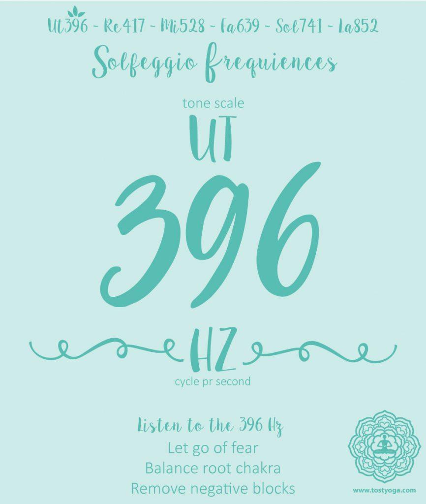 Mettes Freebie Solfeggio Frekvenser - TOST YOGATOST YOGA